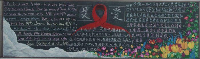 红丝带艾滋病黑板报边框